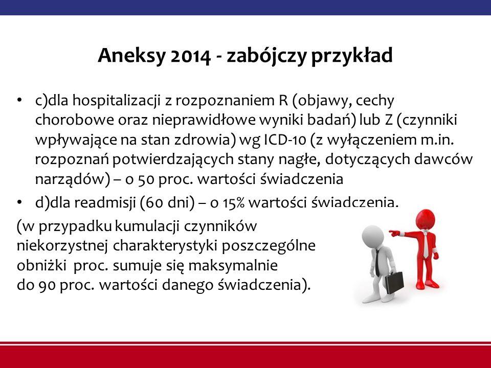Aneksy 2014 - zabójczy przykład c)dla hospitalizacji z rozpoznaniem R (objawy, cechy chorobowe oraz nieprawidłowe wyniki badań) lub Z (czynniki wpływa