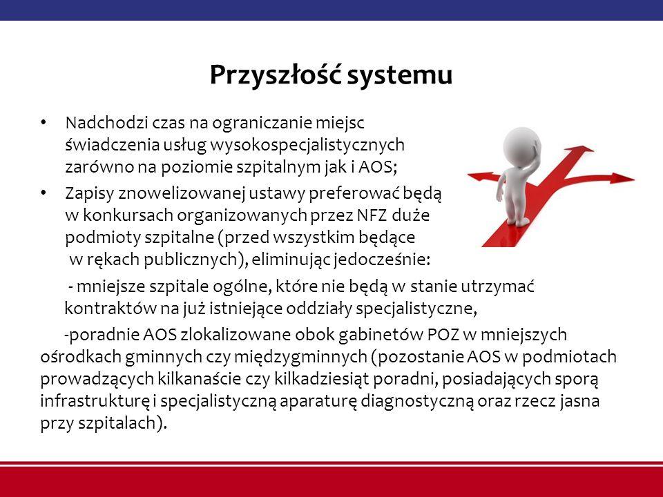 Przyszłość systemu Nadchodzi czas na ograniczanie miejsc świadczenia usług wysokospecjalistycznych zarówno na poziomie szpitalnym jak i AOS; Zapisy zn