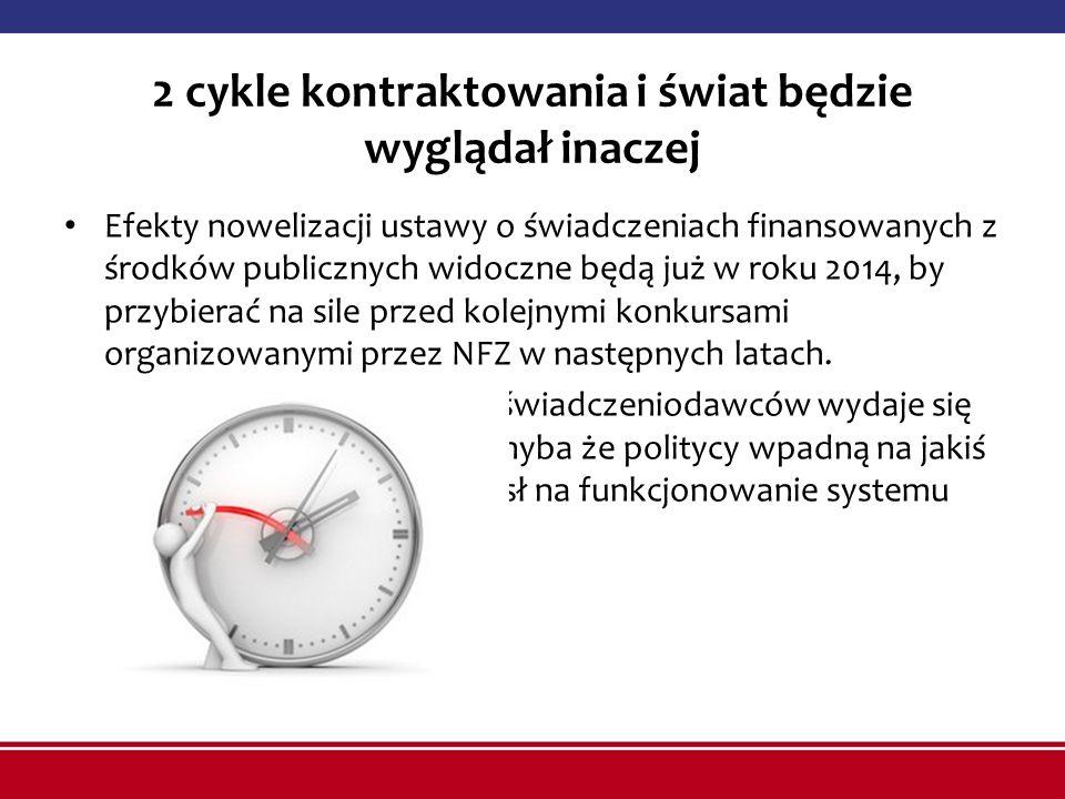 2 cykle kontraktowania i świat będzie wyglądał inaczej Efekty nowelizacji ustawy o świadczeniach finansowanych z środków publicznych widoczne będą już