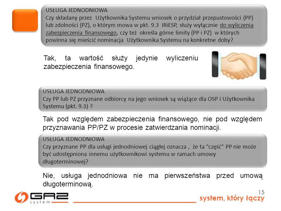 system, który łączy USŁUGA JEDNODNIOWA Czy PP lub PZ przyznane odbiorcy na jego wniosek są wiążące dla OSP i Użytkownika Systemu (pkt.