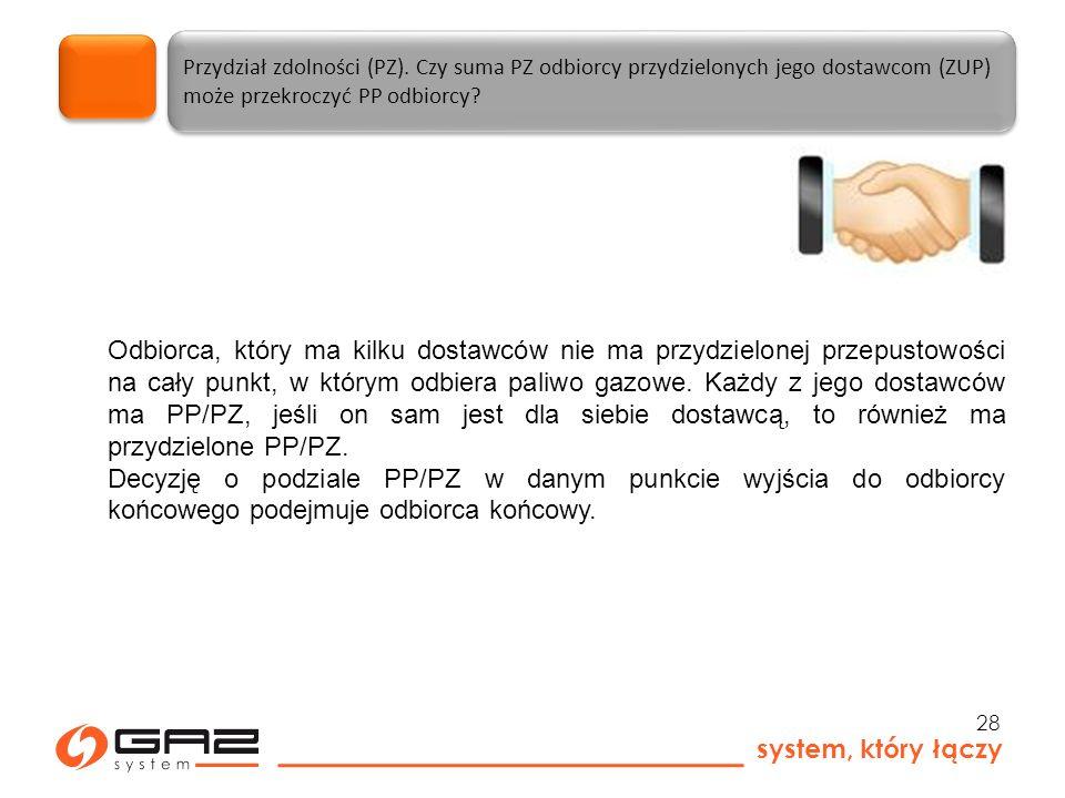 system, który łączy 28 Przydział zdolności (PZ).
