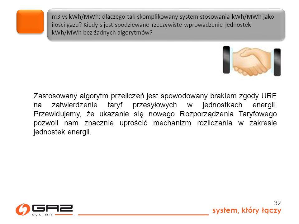 system, który łączy 32 m3 vs kWh/MWh: dlaczego tak skomplikowany system stosowania kWh/MWh jako ilości gazu.