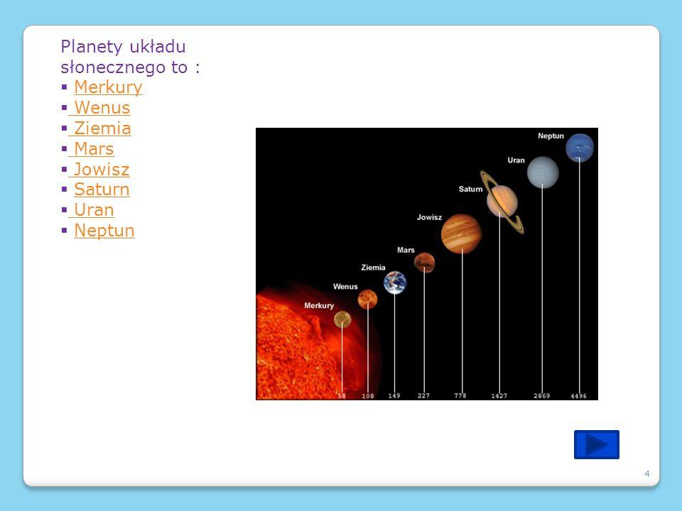 Planety układu słonecznego to : Merkury Wenus Ziemia Mars Jowisz Saturn Uran Neptun 4