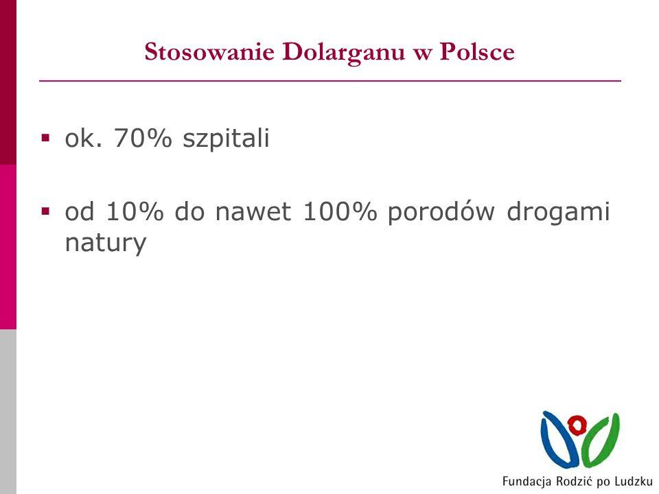 Stosowanie Dolarganu w Polsce ok. 70% szpitali od 10% do nawet 100% porodów drogami natury