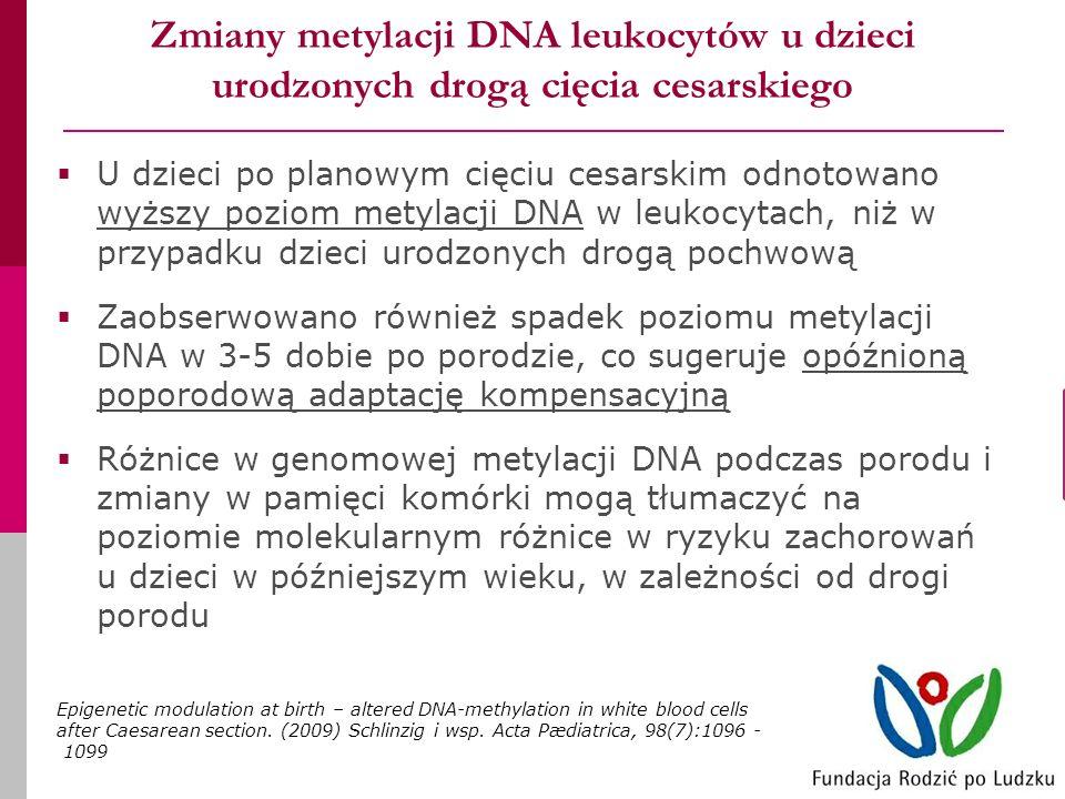 Zmiany metylacji DNA leukocytów u dzieci urodzonych drogą cięcia cesarskiego U dzieci po planowym cięciu cesarskim odnotowano wyższy poziom metylacji DNA w leukocytach, niż w przypadku dzieci urodzonych drogą pochwową Zaobserwowano również spadek poziomu metylacji DNA w 3-5 dobie po porodzie, co sugeruje opóźnioną poporodową adaptację kompensacyjną Różnice w genomowej metylacji DNA podczas porodu i zmiany w pamięci komórki mogą tłumaczyć na poziomie molekularnym różnice w ryzyku zachorowań u dzieci w późniejszym wieku, w zależności od drogi porodu Epigenetic modulation at birth – altered DNA-methylation in white blood cells after Caesarean section.