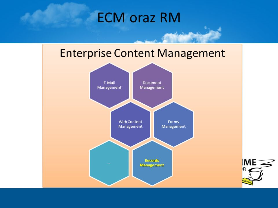 ECM oraz RM Enterprise Content Management Document Management E-Mail Management Web Content Management Forms Management Records Management …
