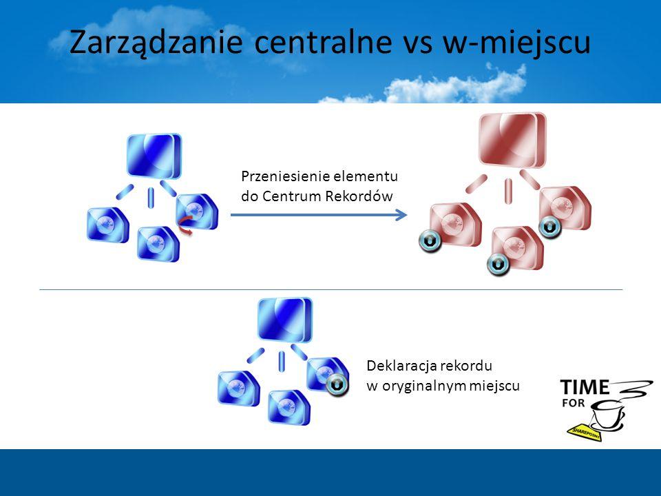 Zarządzanie centralne vs w-miejscu Przeniesienie elementu do Centrum Rekordów Deklaracja rekordu w oryginalnym miejscu