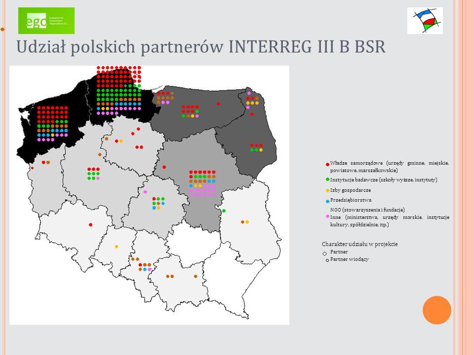 Udział polskich partnerów INTERREG III B BSR Władze samorządowe (urzędy gminne, miejskie, powiatowe, marszałkowskie) Instytucje badawcze (szkoły wyższ