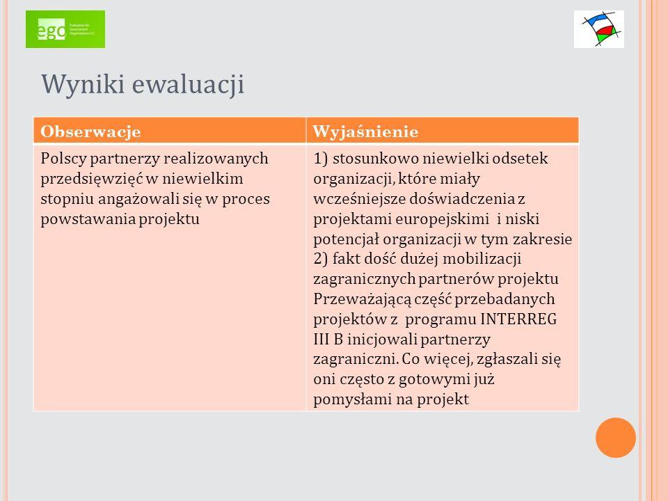 Wyniki ewaluacji ObserwacjeWyjaśnienie Polscy partnerzy realizowanych przedsięwzięć w niewielkim stopniu angażowali się w proces powstawania projektu
