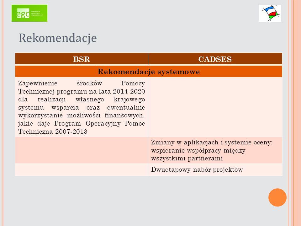 Rekomendacje BSRCADSES Rekomendacje systemowe Zapewnienie środków Pomocy Technicznej programu na lata 2014-2020 dla realizacji własnego krajowego syst