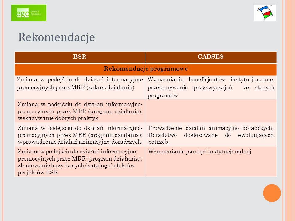 Rekomendacje BSRCADSES Rekomendacje programowe Zmiana w podejściu do działań informacyjno- promocyjnych przez MRR (zakres działania) Wzmacnianie benef