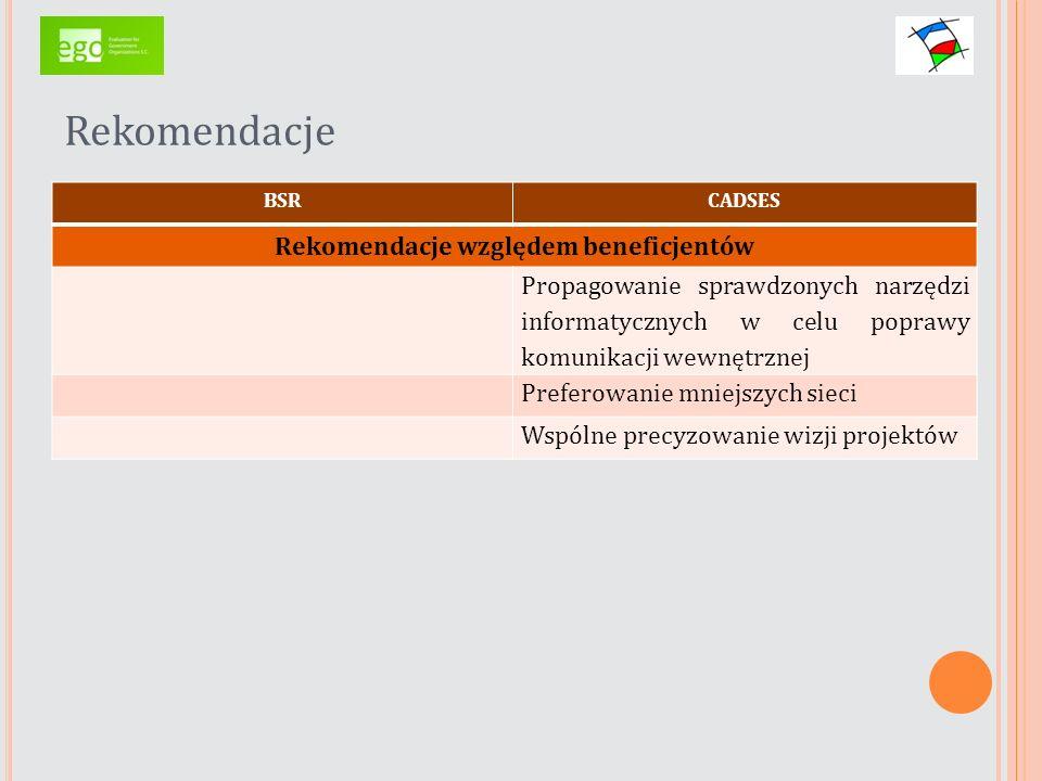 Rekomendacje BSRCADSES Rekomendacje względem beneficjentów Propagowanie sprawdzonych narzędzi informatycznych w celu poprawy komunikacji wewnętrznej P