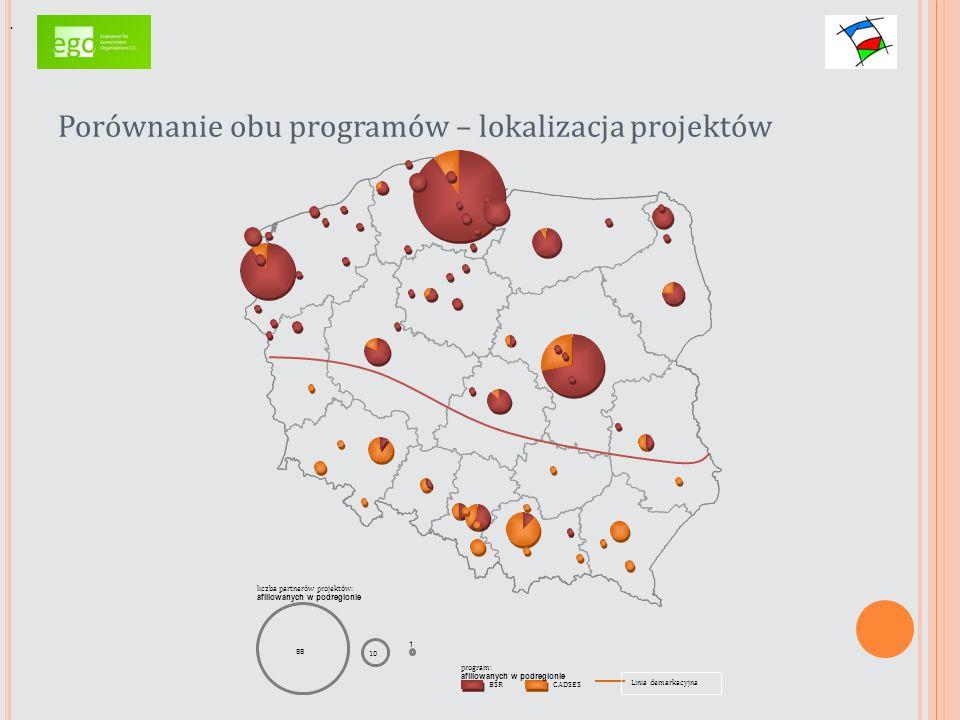 Porównanie obu programów – lokalizacja projektów. 88 liczba partnerów projektów: afiliowanych w podregionie 10 1 BSR CADSES program: afiliowanych w po