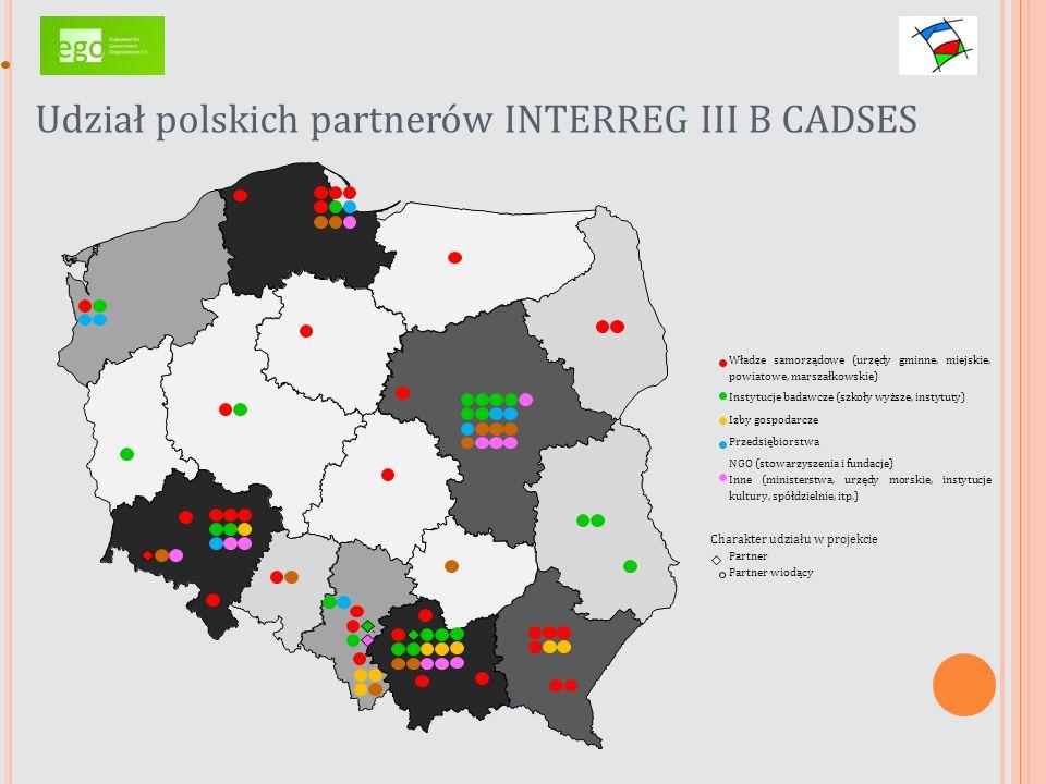 Udział polskich partnerów INTERREG III B CADSES Władze samorządowe (urzędy gminne, miejskie, powiatowe, marszałkowskie) Instytucje badawcze (szkoły wyższe, instytuty) Izby gospodarcze Przedsiębiorstwa NGO (stowarzyszenia i fundacje) Inne (ministerstwa, urzędy morskie, instytucje kultury, spółdzielnie, itp.) Charakter udziału w projekcie Partner Partner wiodący