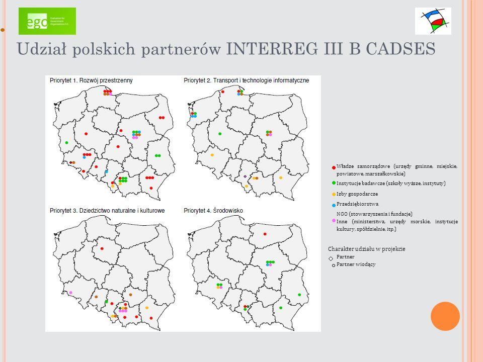 Udział polskich partnerów INTERREG III B CADSES Władze samorządowe (urzędy gminne, miejskie, powiatowe, marszałkowskie) Instytucje badawcze (szkoły wy