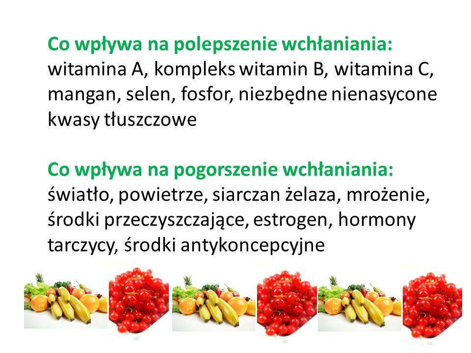 Co wpływa na polepszenie wchłaniania: witamina A, kompleks witamin B, witamina C, mangan, selen, fosfor, niezbędne nienasycone kwasy tłuszczowe Co wpływa na pogorszenie wchłaniania: światło, powietrze, siarczan żelaza, mrożenie, środki przeczyszczające, estrogen, hormony tarczycy, środki antykoncepcyjne