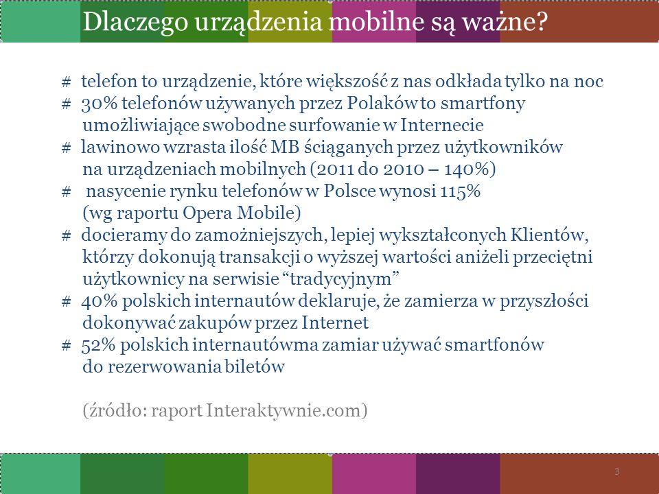 Sposób użytkowania telefonu 4 97% 84% 83% 92% 89%87% 77%