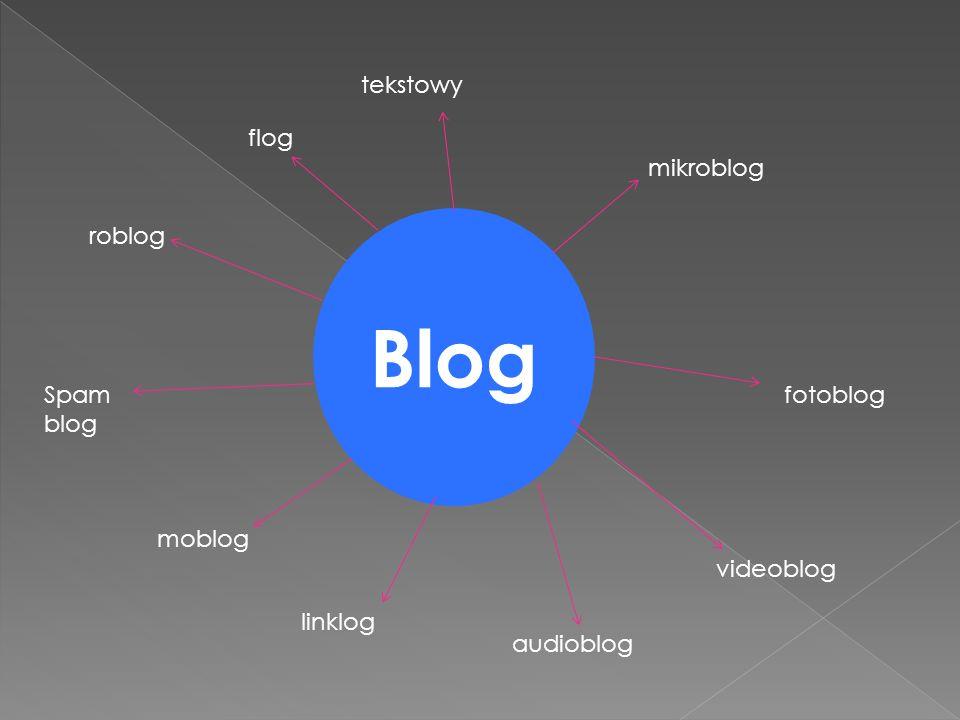 blog tekstowy najczęściej wykorzystywanym środkiem wyrazu jest tekst; blogi tego typu są najpopularniejsze, mikroblog poszczególne wpisy ograniczają się zazwyczaj do jednego lub dwóch zdań, linklog zasadniczą zawartością są odnośniki do innych treści, czasem opatrzone komentarzem, fotoblog podstawową treść stanowią fotografie, wideoblog podstawową treść stanowią filmy, audioblog jego treść stanowią pliki audio (podcasty).