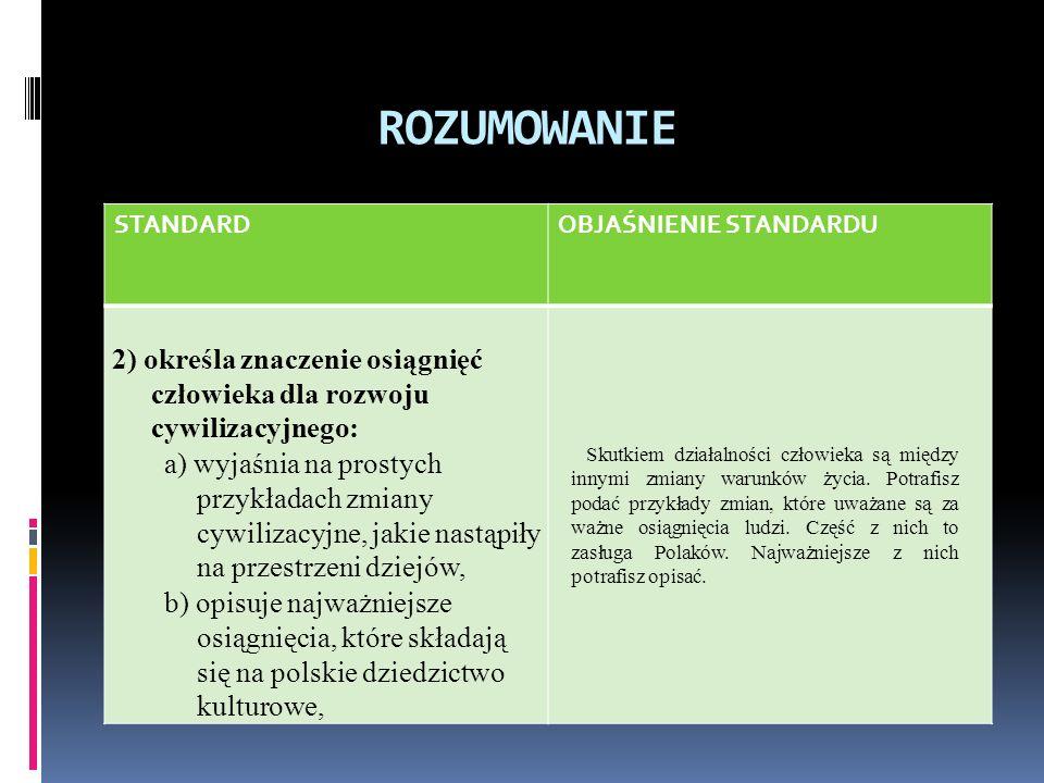 ROZUMOWANIE STANDARDOBJAŚNIENIE STANDARDU 2) określa znaczenie osiągnięć człowieka dla rozwoju cywilizacyjnego: a) wyjaśnia na prostych przykładach zmiany cywilizacyjne, jakie nastąpiły na przestrzeni dziejów, b) opisuje najważniejsze osiągnięcia, które składają się na polskie dziedzictwo kulturowe, Skutkiem działalności człowieka są między innymi zmiany warunków życia.