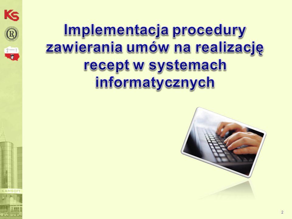 3 Uczestnicy procesu: -WGL OW NFZ -Apteka / Punkt apteczny