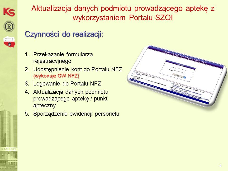 Aktualizacja danych podmiotu prowadzącego aptekę z wykorzystaniem Portalu SZOI Czynności do realizacji: 1.Przekazanie formularza rejestracyjnego (wyko