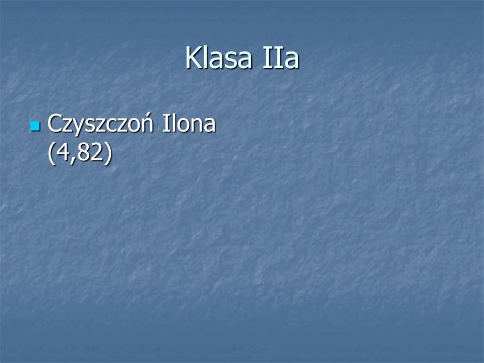 Klasa IIa Czyszczoń Ilona (4,82) Czyszczoń Ilona (4,82)