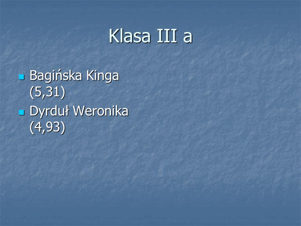 Klasa III a Bagińska Kinga (5,31) Bagińska Kinga (5,31) Dyrduł Weronika (4,93) Dyrduł Weronika (4,93)