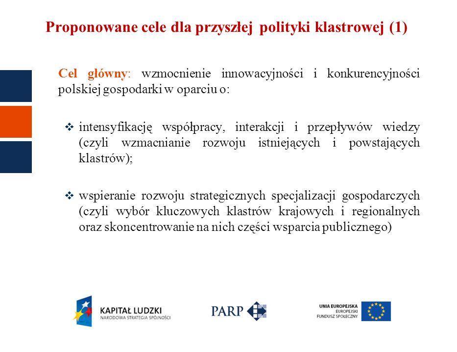 Proponowane cele dla przyszłej polityki klastrowej (1) Cel główny: wzmocnienie innowacyjności i konkurencyjności polskiej gospodarki w oparciu o: inte