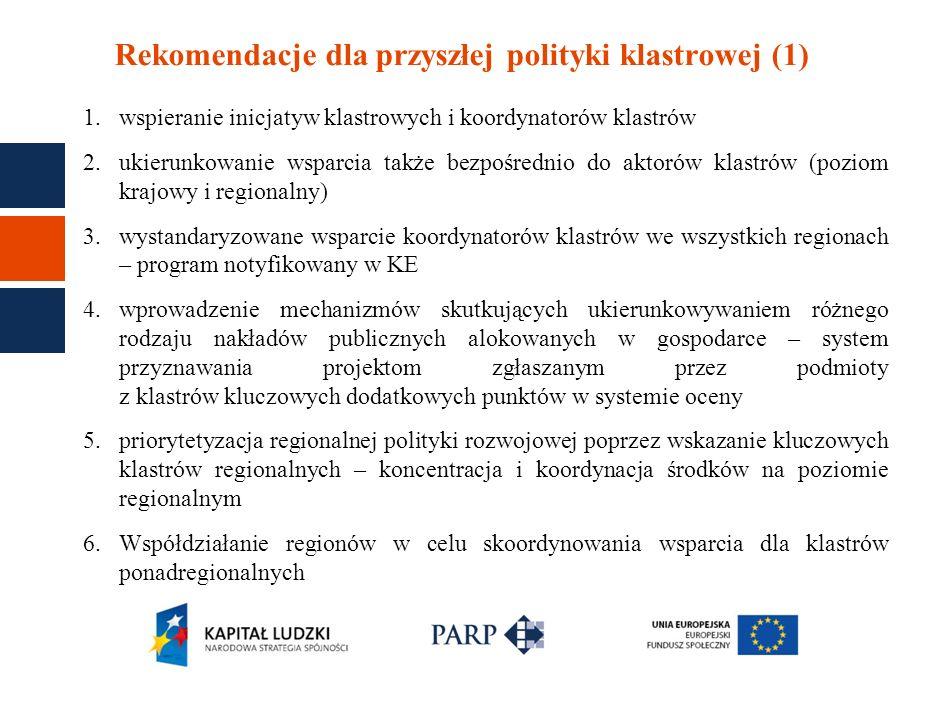 Rekomendacje dla przyszłej polityki klastrowej (1) 1.wspieranie inicjatyw klastrowych i koordynatorów klastrów 2.ukierunkowanie wsparcia także bezpośr