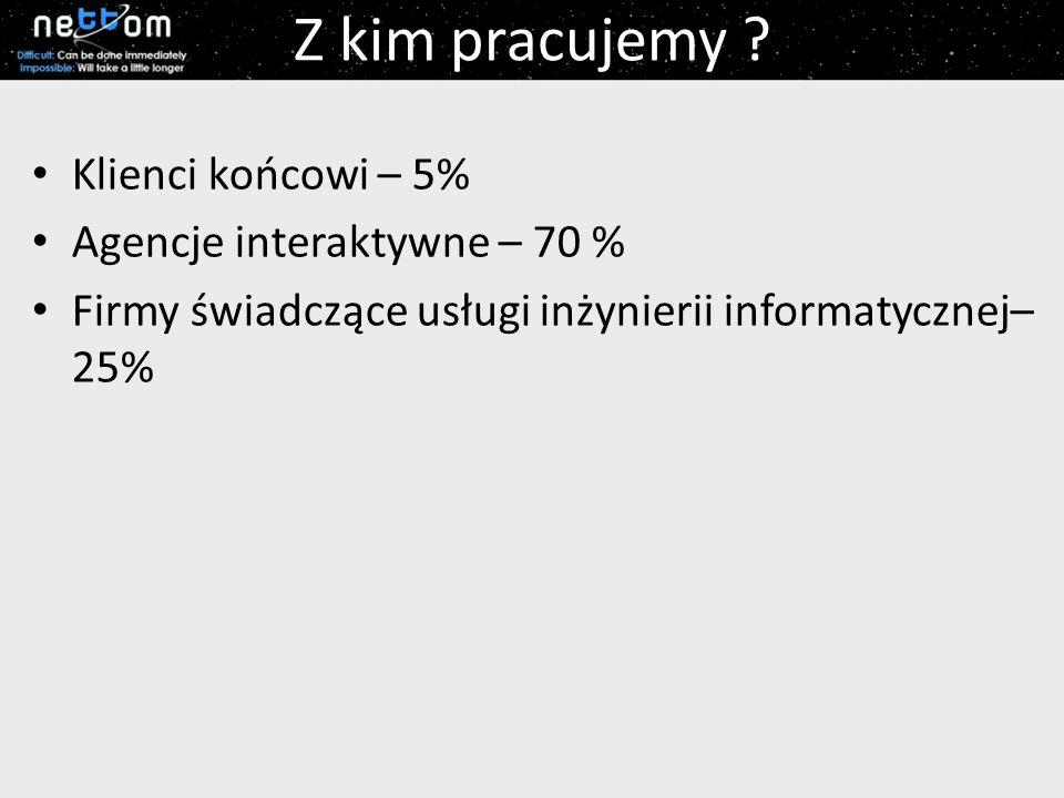Z kim pracujemy ? Klienci końcowi – 5% Agencje interaktywne – 70 % Firmy świadczące usługi inżynierii informatycznej– 25%