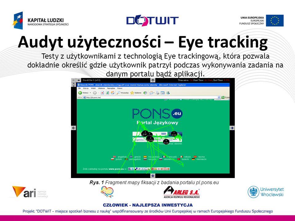 Audyt użyteczności – Eye tracking Testy z użytkownikami z technologią Eye trackingową, która pozwala dokładnie określić gdzie użytkownik patrzył podcz