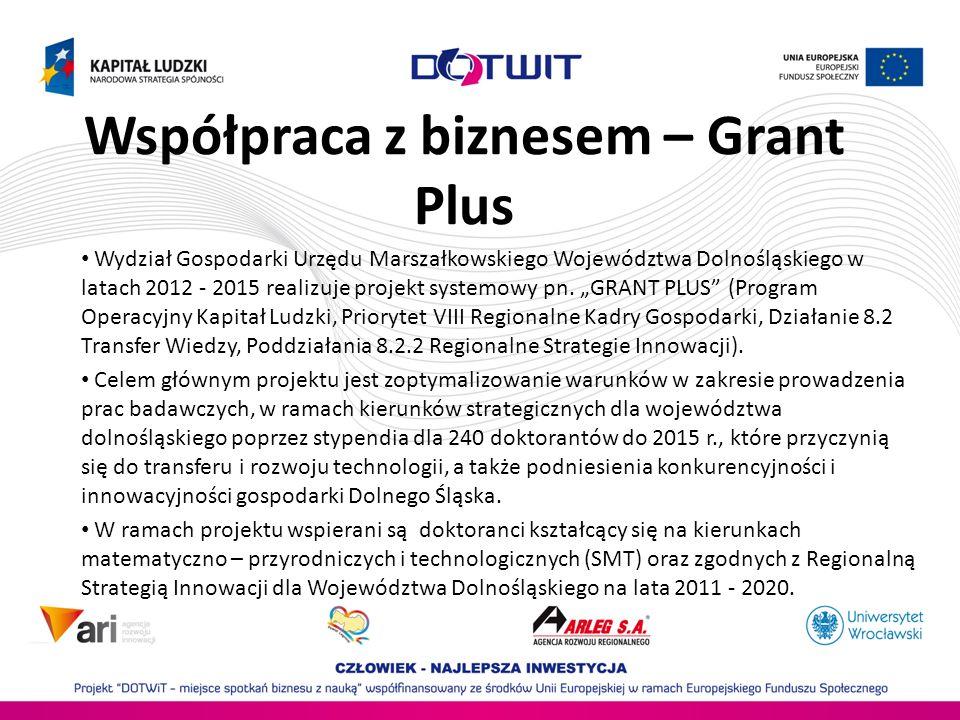 Współpraca z biznesem – Grant Plus Wydział Gospodarki Urzędu Marszałkowskiego Województwa Dolnośląskiego w latach 2012 - 2015 realizuje projekt system