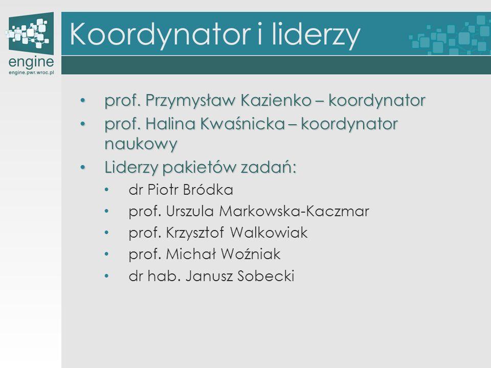 Koordynator i liderzy prof. Przymysław Kazienko – koordynator prof. Przymysław Kazienko – koordynator prof. Halina Kwaśnicka – koordynator naukowy pro