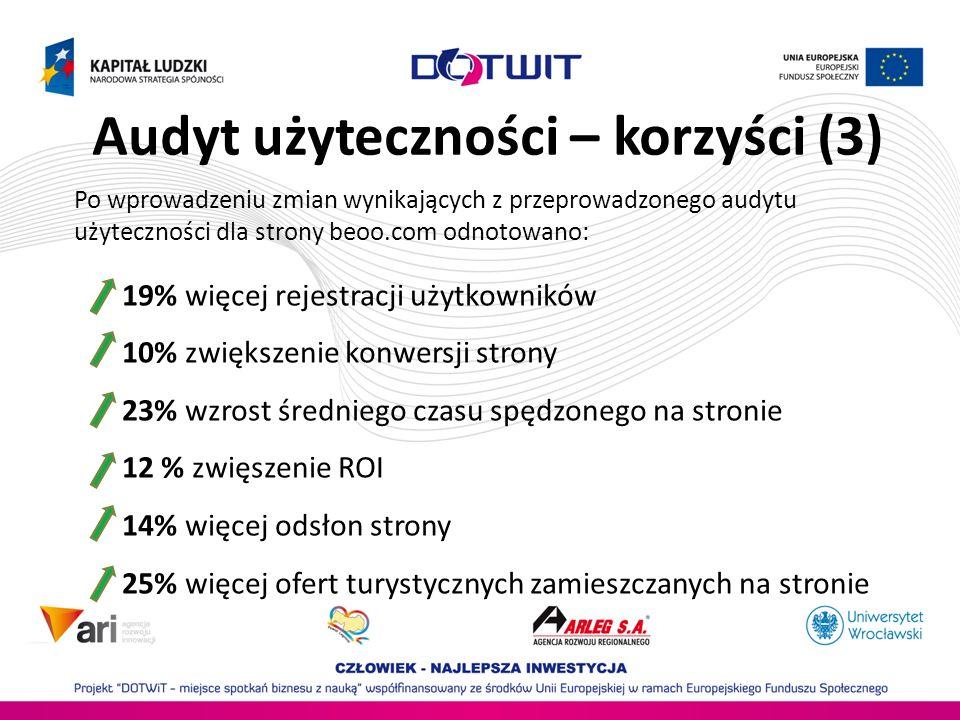 Audyt użyteczności – Analiza Ekspercka Fragment analizy strony internetowej pl.pons.eu Rys.
