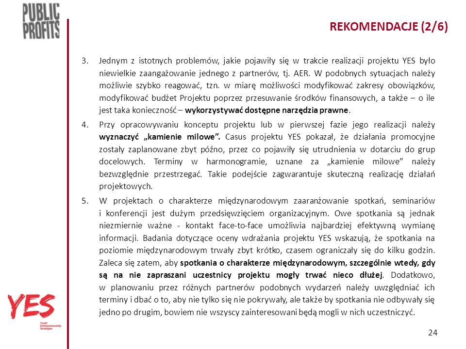 24 REKOMENDACJE (2/6) 3.Jednym z istotnych problemów, jakie pojawiły się w trakcie realizacji projektu YES było niewielkie zaangażowanie jednego z partnerów, tj.