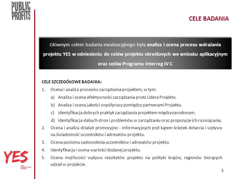 3 CELE BADANIA Głównym celem badania ewaluacyjnego była analiza i ocena procesu wdrażania projektu YES w odniesieniu do celów projektu określonych we wniosku aplikacyjnym oraz celów Programu Interreg IV C CELE SZCZEGÓŁOWE BADANIA: 1.Ocena i analiza procesów zarządzania projektem, w tym: a)Analiza i ocena efektywności zarządzania przez Lidera Projektu.