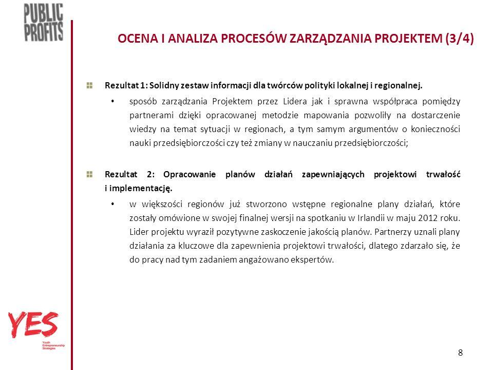 8 OCENA I ANALIZA PROCESÓW ZARZĄDZANIA PROJEKTEM (3/4) Rezultat 1: Solidny zestaw informacji dla twórców polityki lokalnej i regionalnej.