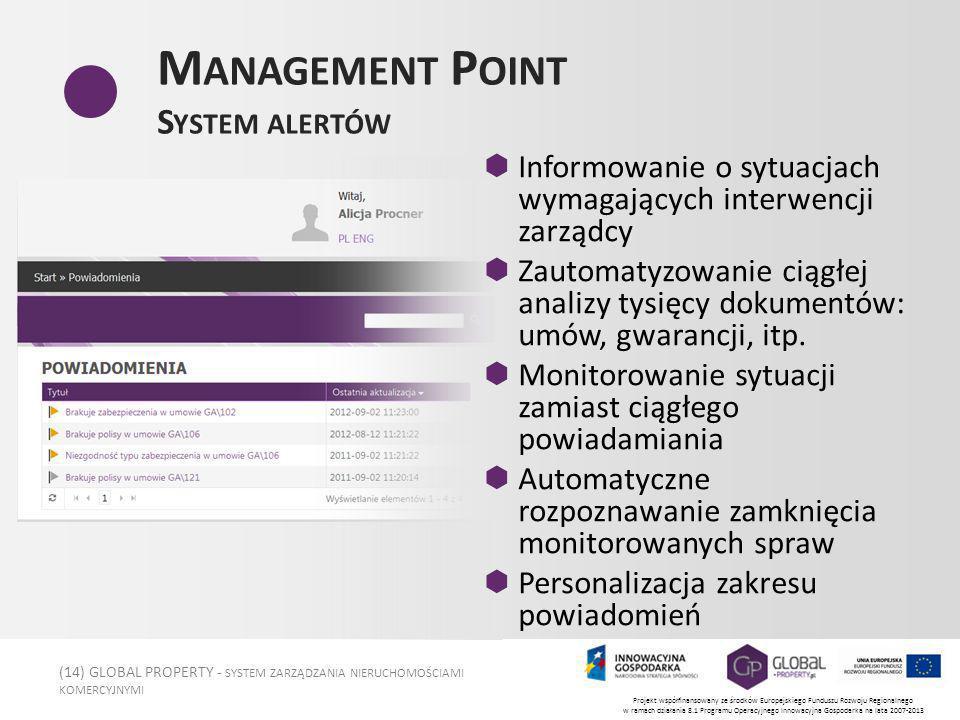 (14) GLOBAL PROPERTY - SYSTEM ZARZĄDZANIA NIERUCHOMOŚCIAMI KOMERCYJNYMI Projekt współfinansowany ze środków Europejskiego Funduszu Rozwoju Regionalnego w ramach działania 8.1 Programu Operacyjnego Innowacyjna Gospodarka na lata 2007-2013 M ANAGEMENT P OINT S YSTEM ALERTÓW Informowanie o sytuacjach wymagających interwencji zarządcy Zautomatyzowanie ciągłej analizy tysięcy dokumentów: umów, gwarancji, itp.