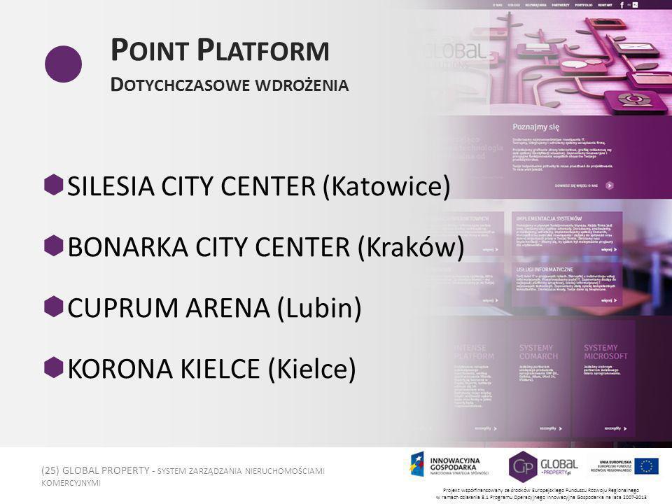 (25) GLOBAL PROPERTY - SYSTEM ZARZĄDZANIA NIERUCHOMOŚCIAMI KOMERCYJNYMI Projekt współfinansowany ze środków Europejskiego Funduszu Rozwoju Regionalnego w ramach działania 8.1 Programu Operacyjnego Innowacyjna Gospodarka na lata 2007-2013 P OINT P LATFORM D OTYCHCZASOWE WDROŻENIA SILESIA CITY CENTER (Katowice) BONARKA CITY CENTER (Kraków) CUPRUM ARENA (Lubin) KORONA KIELCE (Kielce)