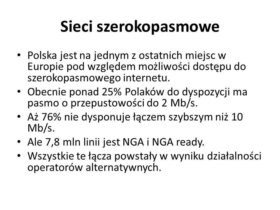 Sieci szerokopasmowe Polska jest na jednym z ostatnich miejsc w Europie pod względem możliwości dostępu do szerokopasmowego internetu. Obecnie ponad 2