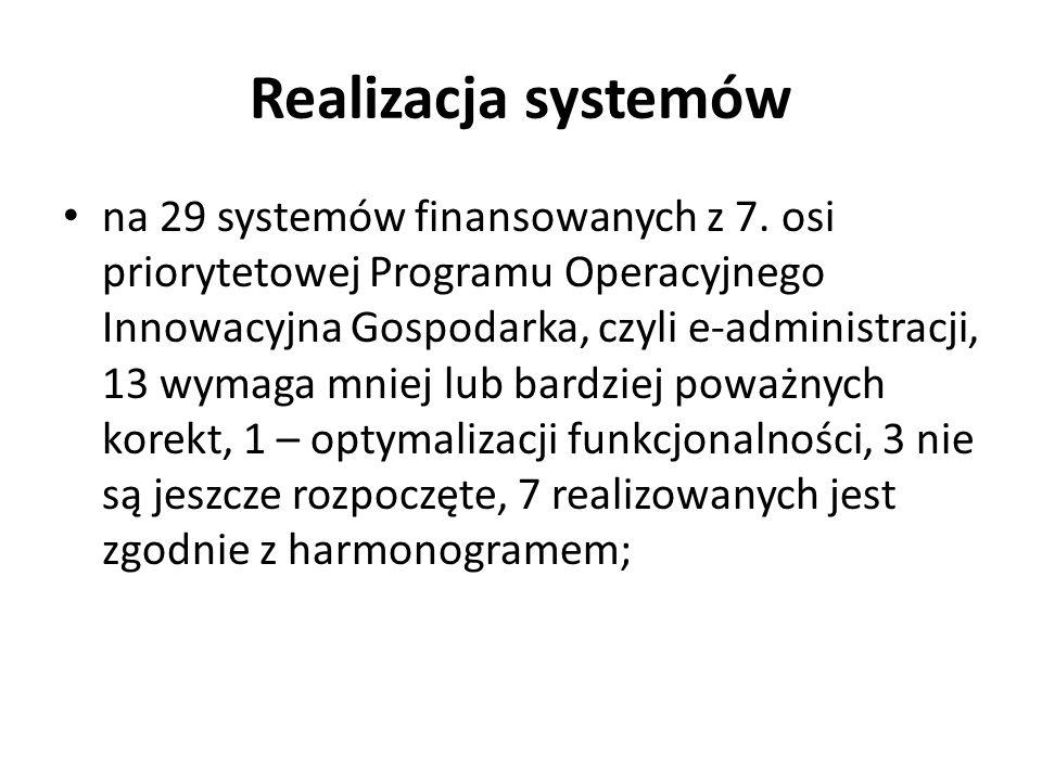 Realizacja systemów na 29 systemów finansowanych z 7. osi priorytetowej Programu Operacyjnego Innowacyjna Gospodarka, czyli e-administracji, 13 wymaga