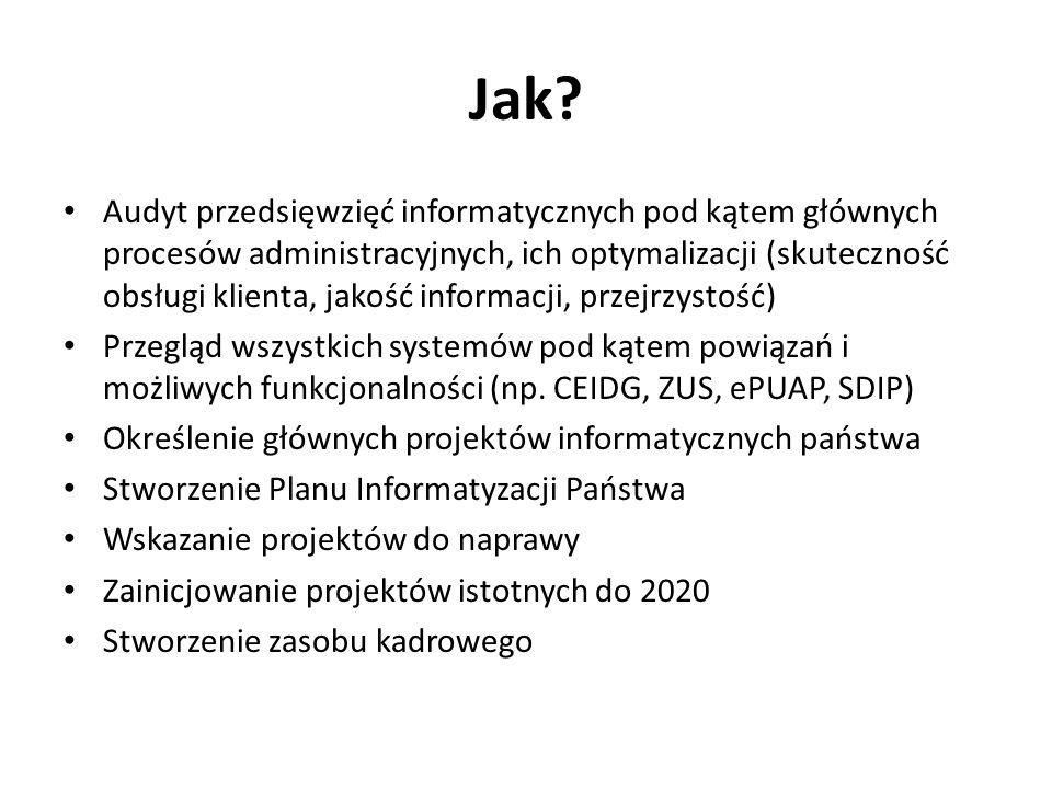 Jak? Audyt przedsięwzięć informatycznych pod kątem głównych procesów administracyjnych, ich optymalizacji (skuteczność obsługi klienta, jakość informa
