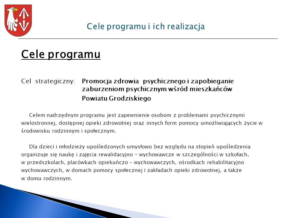 Cele programu Cel strategiczny: Promocja zdrowia psychicznego i zapobieganie zaburzeniom psychicznym wśród mieszkańców Powiatu Grodziskiego Celem nadr
