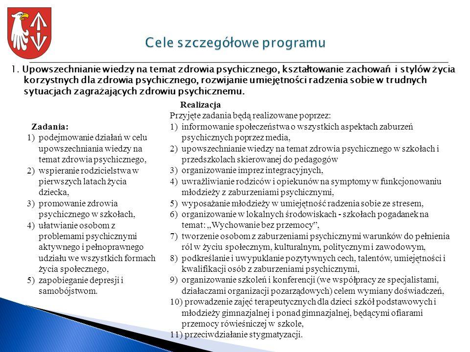 1. Upowszechnianie wiedzy na temat zdrowia psychicznego, kształtowanie zachowań i stylów życia korzystnych dla zdrowia psychicznego, rozwijanie umieję