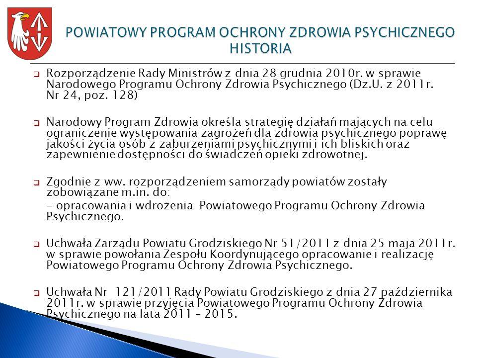 Rozporządzenie Rady Ministrów z dnia 28 grudnia 2010r. w sprawie Narodowego Programu Ochrony Zdrowia Psychicznego (Dz.U. z 2011r. Nr 24, poz. 128) Nar