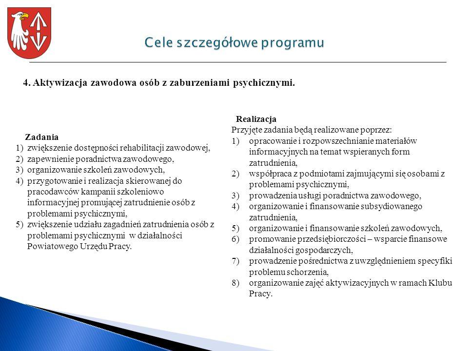 4. Aktywizacja zawodowa osób z zaburzeniami psychicznymi. Zadania 1)zwiększenie dostępności rehabilitacji zawodowej, 2)zapewnienie poradnictwa zawodow