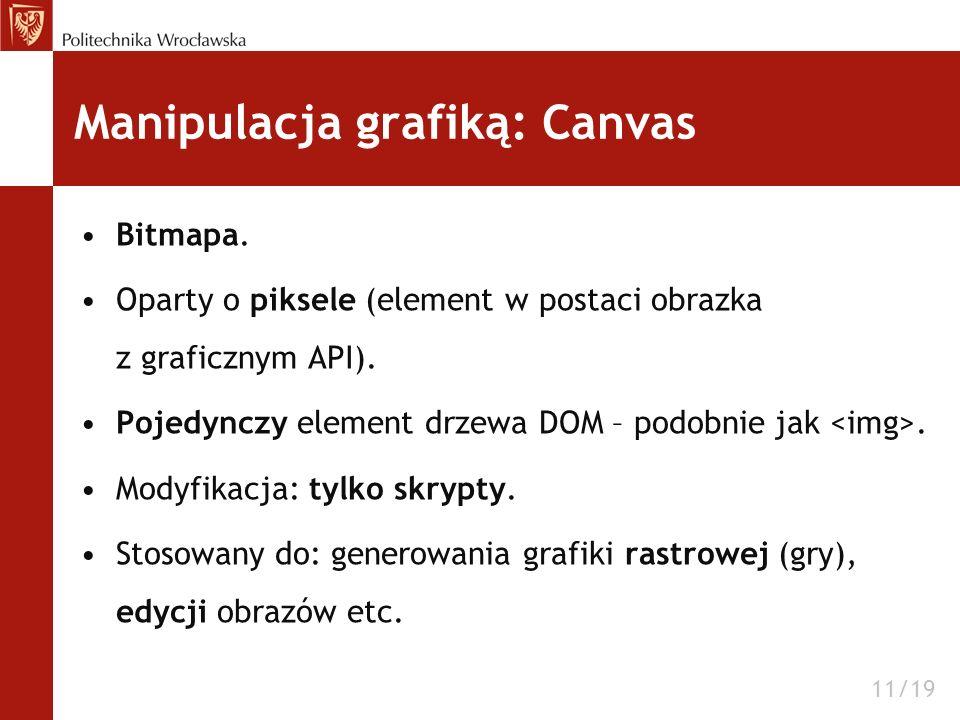 Manipulacja grafiką: Canvas Bitmapa. Oparty o piksele (element w postaci obrazka z graficznym API). Pojedynczy element drzewa DOM – podobnie jak. Mody