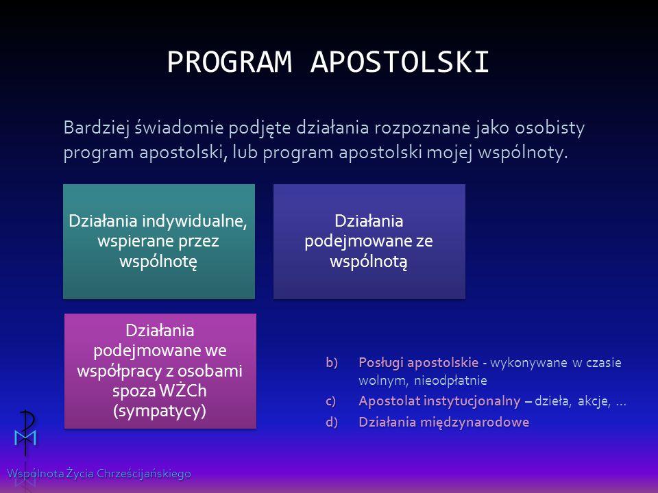 Wspólnota Życia Chrześcijańskiego PROGRAM APOSTOLSKI Bardziej świadomie podjęte działania rozpoznane jako osobisty program apostolski, lub program apostolski mojej wspólnoty.