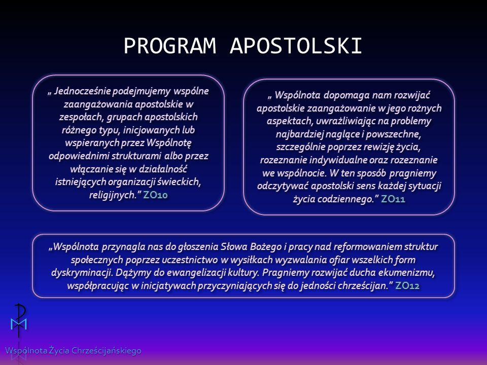 Wspólnota Życia Chrześcijańskiego Apostolstwo WŻCh Styl życia Programy apostolskie świadomość