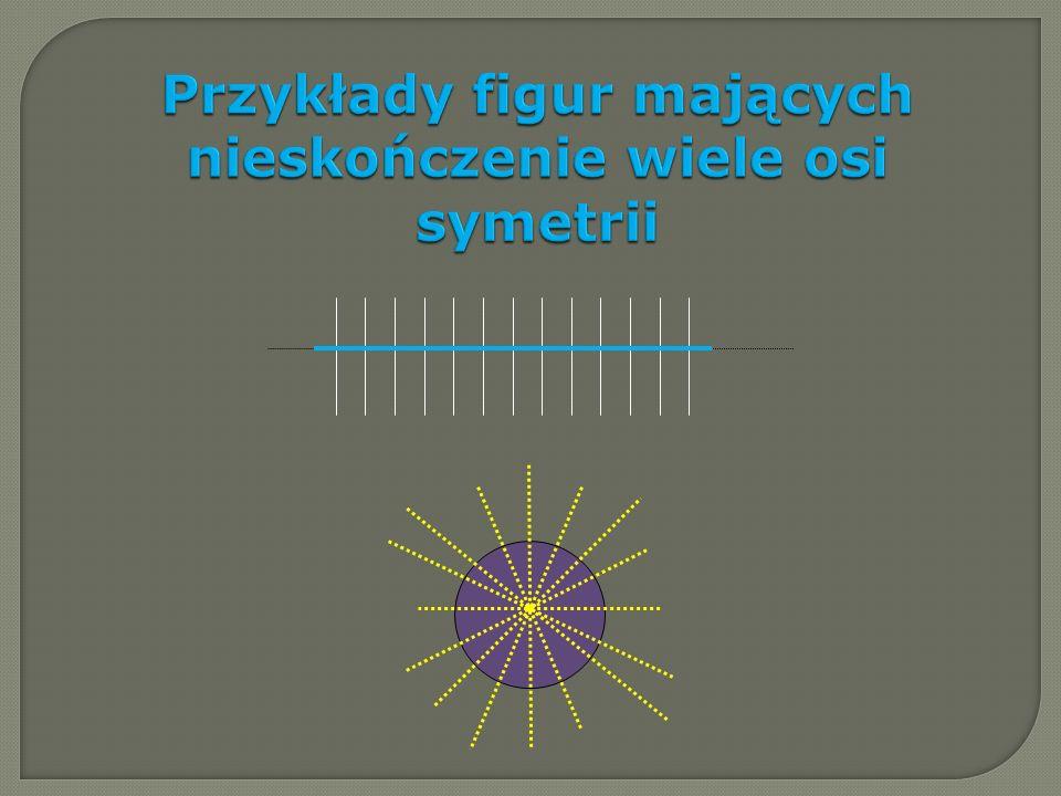 Przykłady figur mających nieskończenie wiele osi symetrii